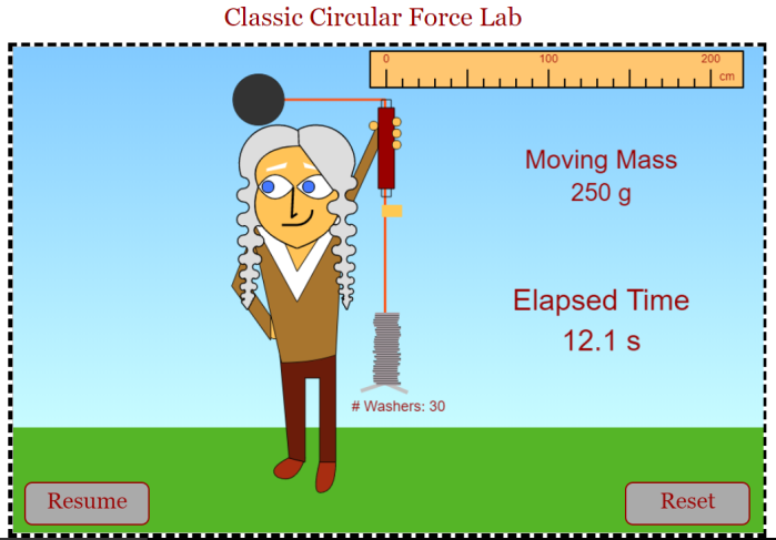 Circular Force Lab